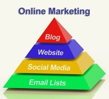 Online Marketing Pyramid Showing Blogs Websites Social Media And Email Lists